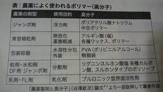 田んぼ薬剤.jpg